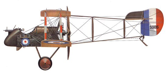 Aiarco DH-2 Scout WWI