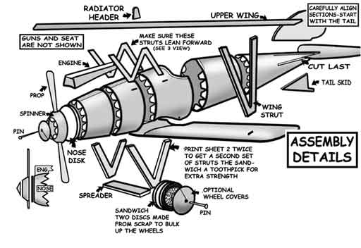 Assembly Details of the Albatros DVa