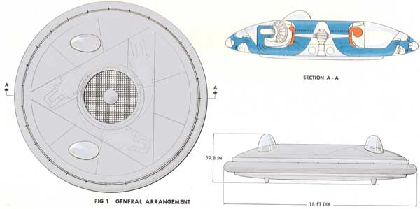 3 View of the Avro Avrocar Flying Saucer