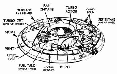 schematics of avrocar flying saucer