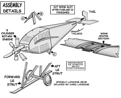 Assembly Details Avro Type F