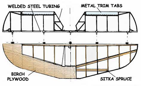 Staggerwing Tail Structure