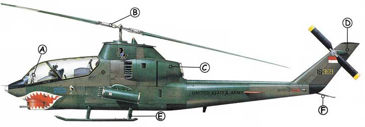 huey helicopter models with Bell Cobra on 18993 as well 559 in addition 29469 moreover These Are The 4 Most Savage Attack Helicopters Of All Time likewise Kh80124.
