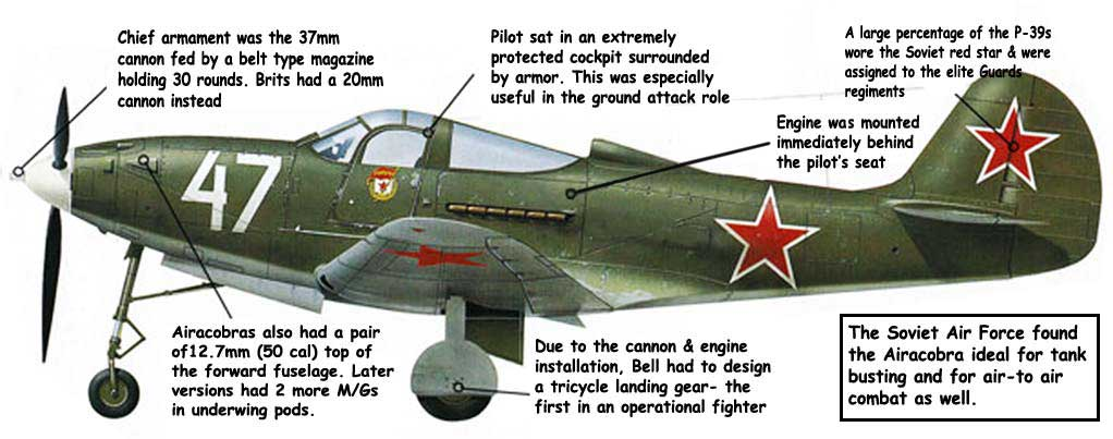 Description of the P-39 Airacobra