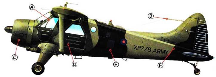 DeHavilland Beaver   Aircraft  