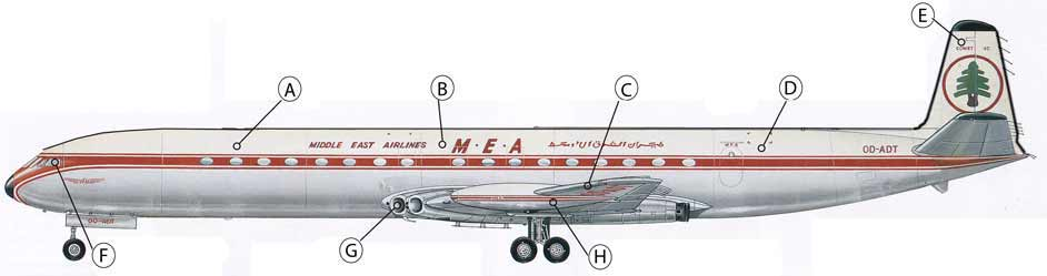 Diagram of functions of DeHavilland Comet Jet Airliner Fiddlersgreen.net