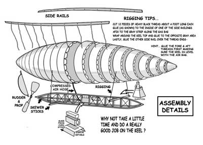Assembly Details Dumont Airship