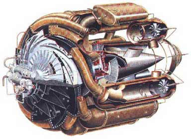 WHittle jet engine diagram