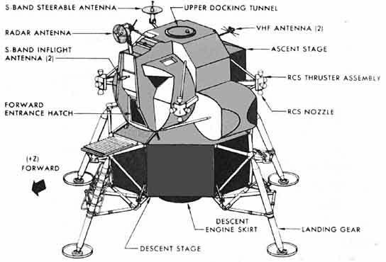 L E M  Lunar Lander