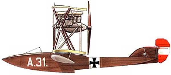 illustration for Hansa Brandenburg CC paper model