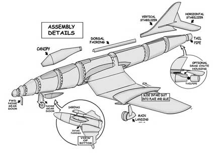 Assembly Details Hawker Hunter