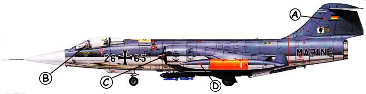 Lockheed F-104 Starfighter Callout