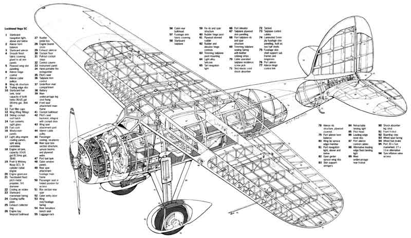 chinook helicopter parts with Lockheed Vega on Cutaway Boeing Vertol Ch 47d Chinook likewise Ly ing Aircraft Engine Diagram additionally 40 Cool Sleeve Tattoos For Men together with Sikorsky Helicopter purzuit besides Pilots Of The Abyss The Aircraft Salvagers Of The Hellenic Air Force Haf 2.