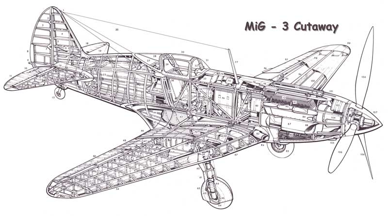 Scale Plans No. 3: Mig-15 (UK IMPORT) BOOK NEW
