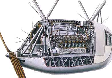 Airship engine pod