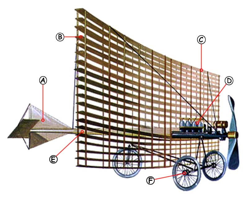 Phillips Multiplane Callout