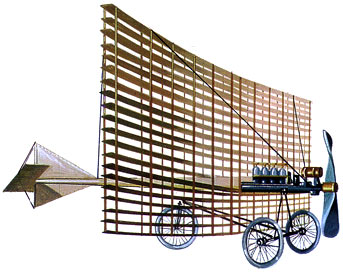 Phillips Multiplane
