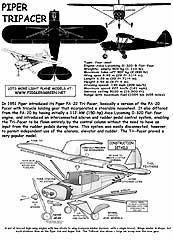 Piper Tri-Pacer | Aircraft |