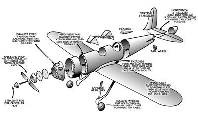 Assembly Details of the Ryan PT-22