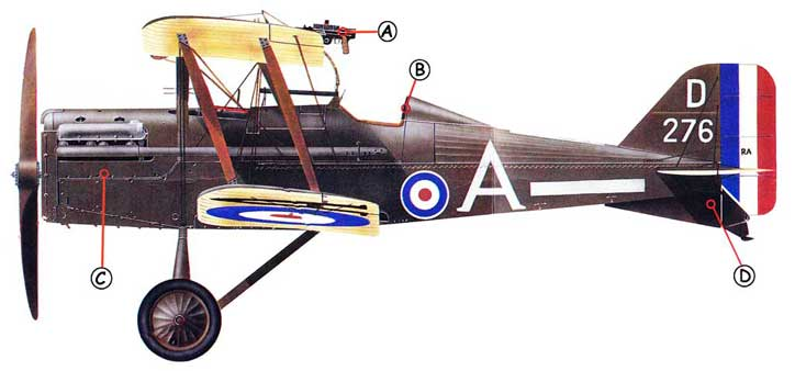 Royal Aircraft Factory SE5a Callout