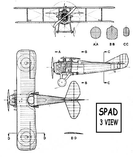 SPAD XIII three view