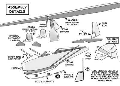 Assembly Details of the Slingsby T-31 Tandem Tutor