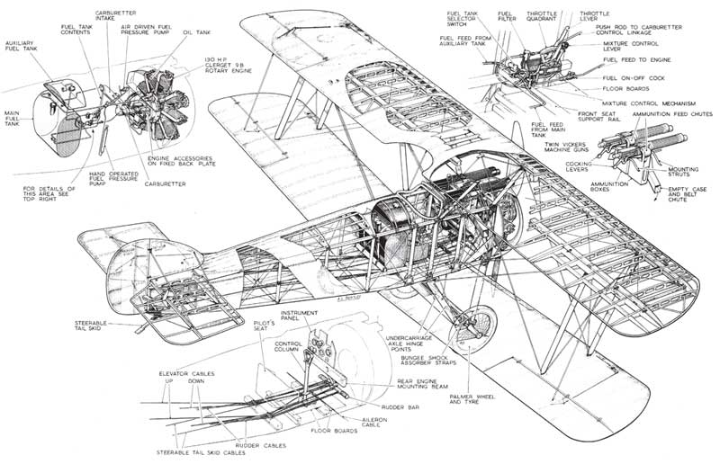 Sopwith Camel Cutaway on Red Baron Rotary Engine