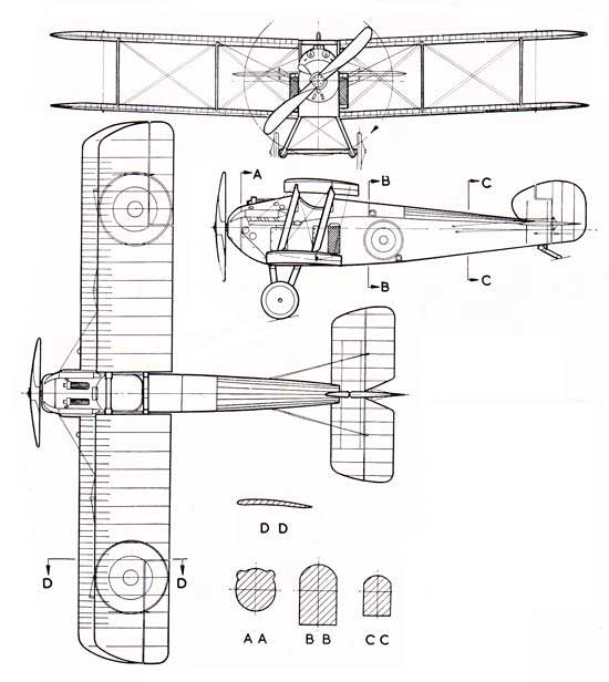 Sopwith Dolphin best three view