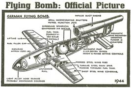 Flying bomb diagram