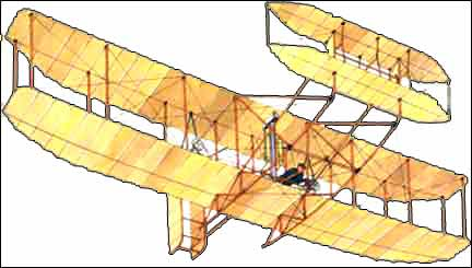 Wright Brothers Flyer I