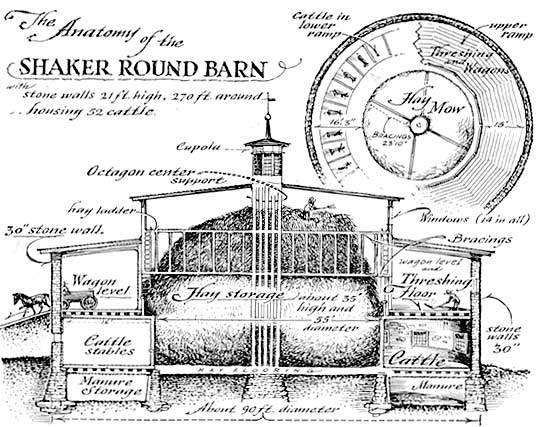 Round New England Barn