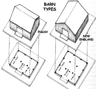 Two types of barns