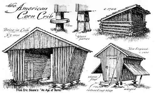 Connected Farm Buildings