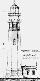 Grays Harbor Lighthosue,drawing