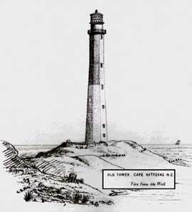 EARLY Cape Hatteras Lighthouse