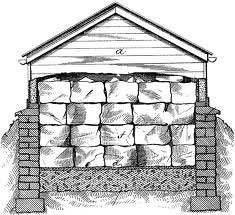 Ice House Cross section