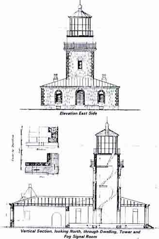 Plans For Building A Lighthouse Unique House Plans