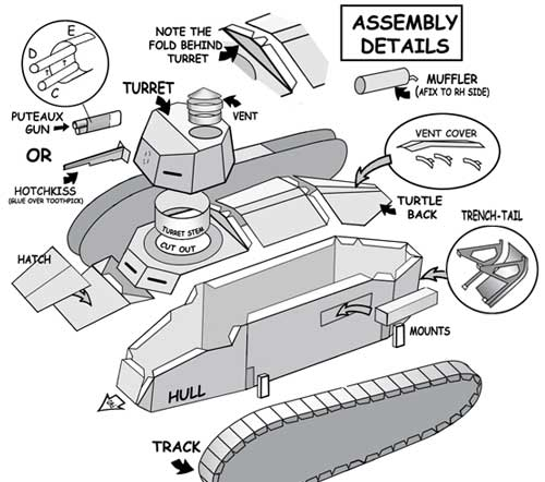 Renauilt FT-17 Assembly Details