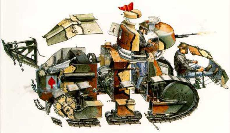 Exploded view of the WWI REnault FT-17 light tank